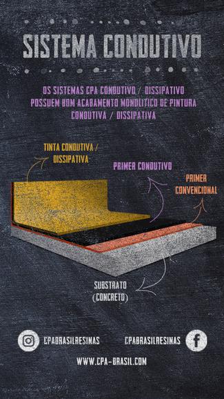 Sistema Condutivo   Dissipativo   CPA Brasil
