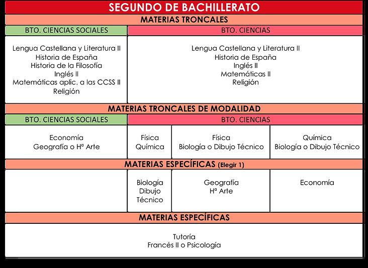 ASIGNATURAS_2º_BACHILLERATO.png