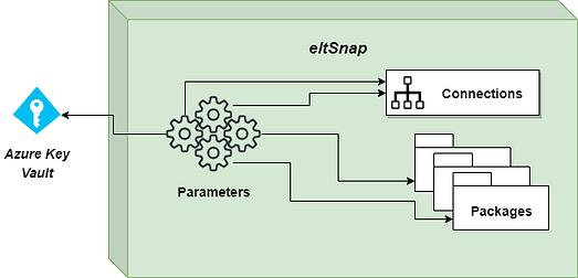 Parameters.png