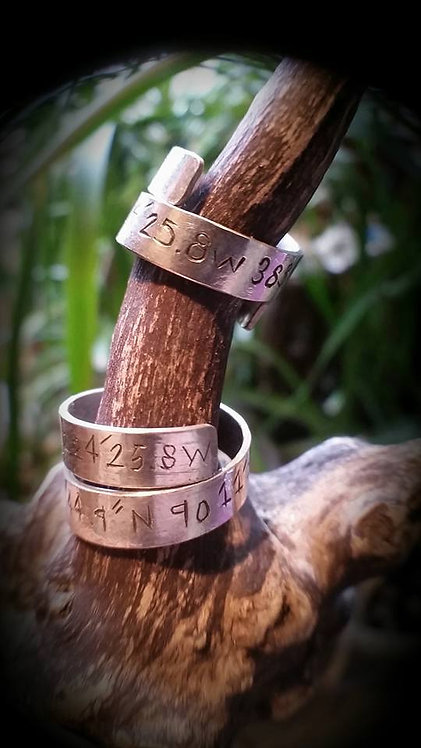 Coordinate Rings