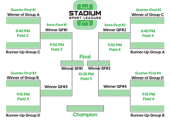 Family Day Tournament Bracket.png