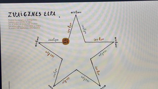 Zvaigznes elpas vingrinājums. 23. aprīļa apzinātības nodarbība bērniem tiešsaistē.
