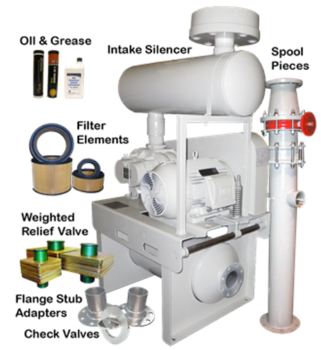 Blower package with silencer, spool piece, filter elements, weighted relief valve, check valves, flange stub adapters