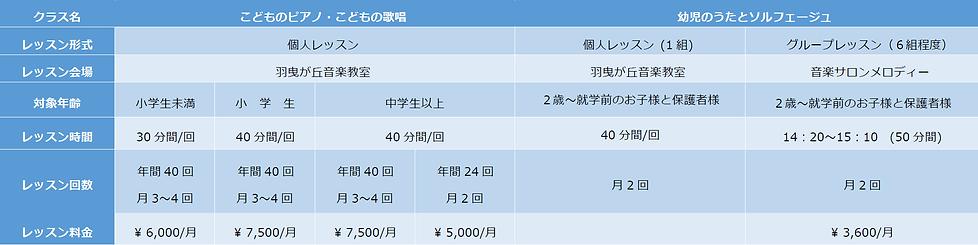 子供料金表H31改訂.png
