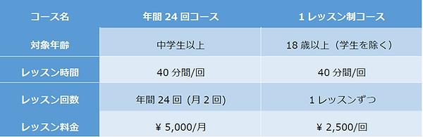 24回コース料金表H31改訂.png