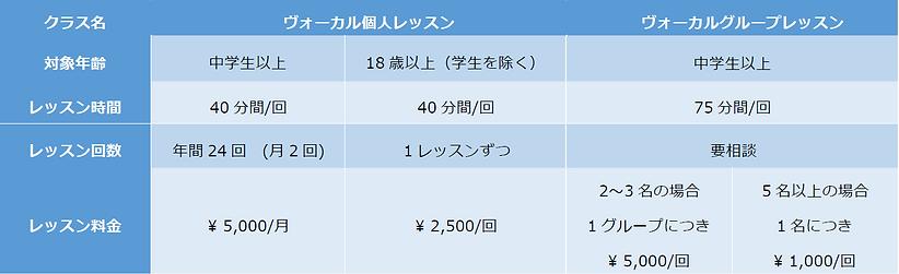 ヴォーカル料金表H31改訂.png