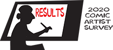 2020 Artist Survey Banner results.png