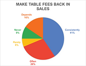 make table fees back.png