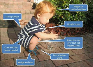 Tips on how to do the perfect squat!!