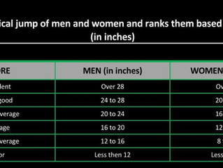 AVERAGE VERTICAL JUMP NORMS AND SCORES