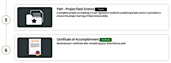 Eduonix Data Science path.png