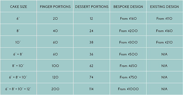 Cake portion Guide.png