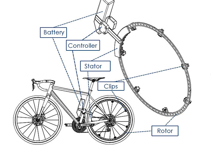 P3 parts explained.jpg