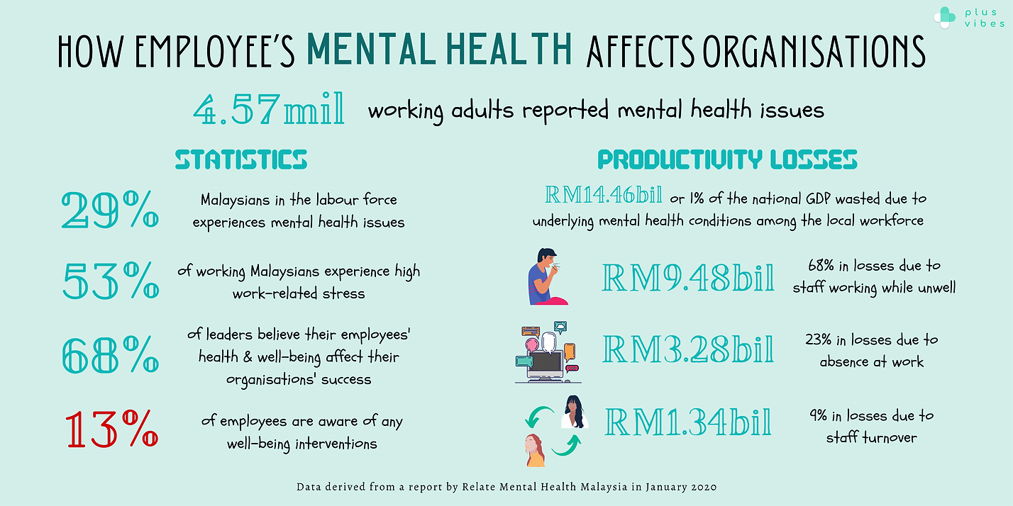 Mental Health Stats (Corporate).png