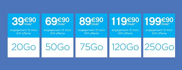 DT-PRO tarif forfait 4G.png