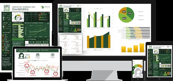 PREDICTAME Organisationsentwicklung, Organisationsverhalten, Jeannie, Beratung, Recruiting