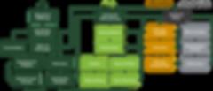 Organisationsverhalten Organizational Behavior Model
