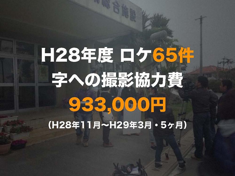ロケ65件、協力費93万円