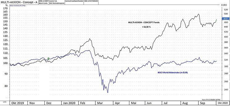 MAC 1J Chart.jpg