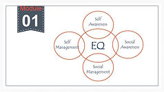 EQ Model.jpg
