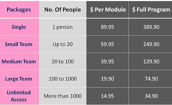 eLearning Pricing Table v1.jpg
