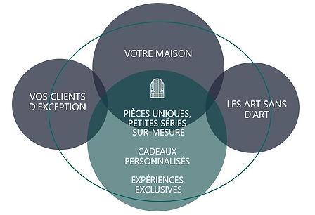 Image Métier.JPG