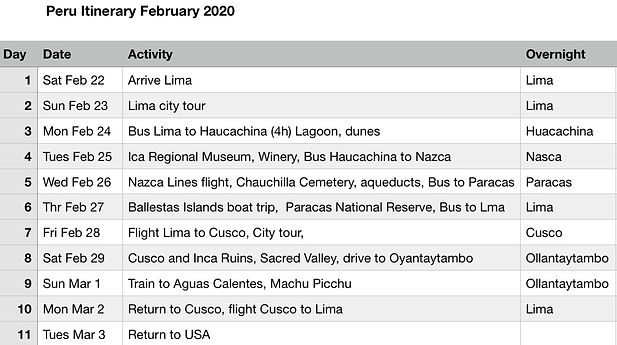 Peru CHART Updated dates Itinerary_edite