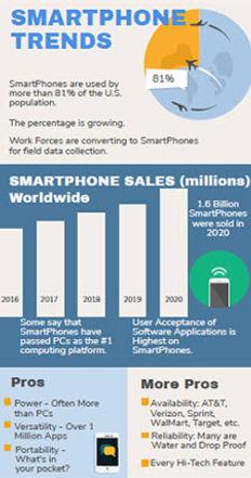 SmartPhone Trends 2021.jpg