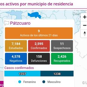 PÁTZCUARO EN BANDERA BLANCA CON SOLO 9 CASOS ACTIVOS POR COVID-19