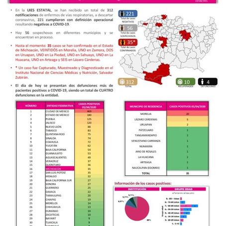 REPORTAN A RESIDENTE DE PÁTZCUARO CON COVID-19