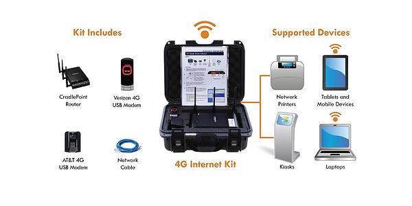 4G Internet Kit.jpg