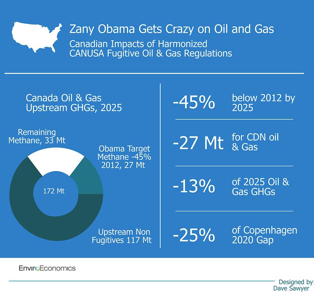 US Fugitive Emissions  (2).png