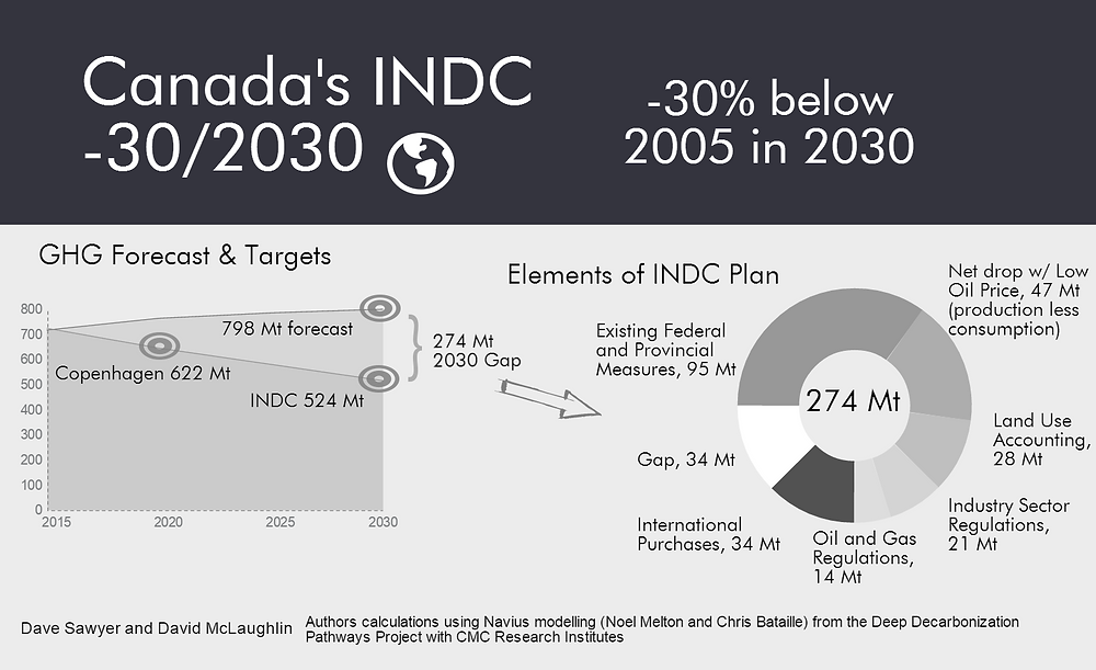 INDC-2 (3).png