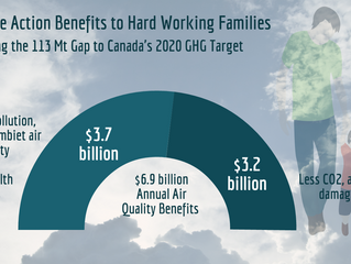 The Benefits of Climate Action to Hard Working Canadian Families