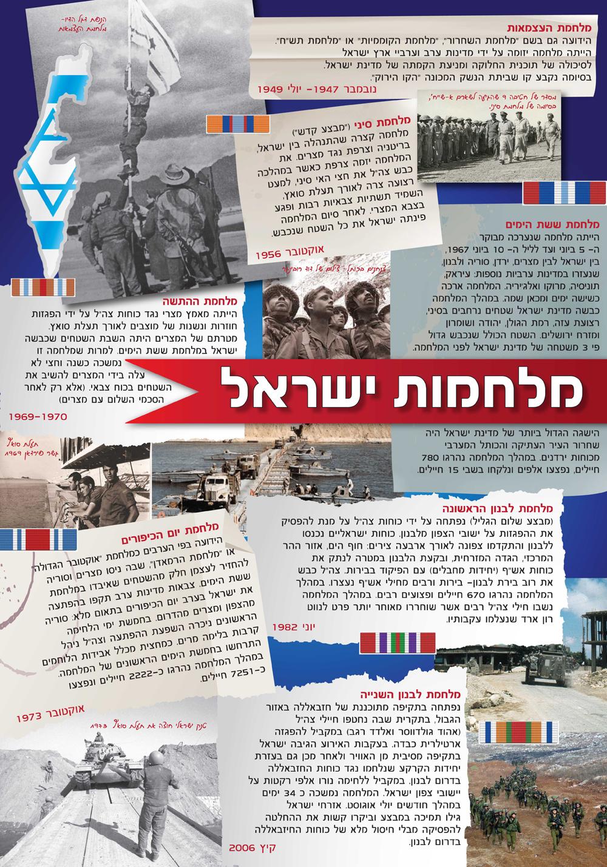 100x70 israel wars.jpg