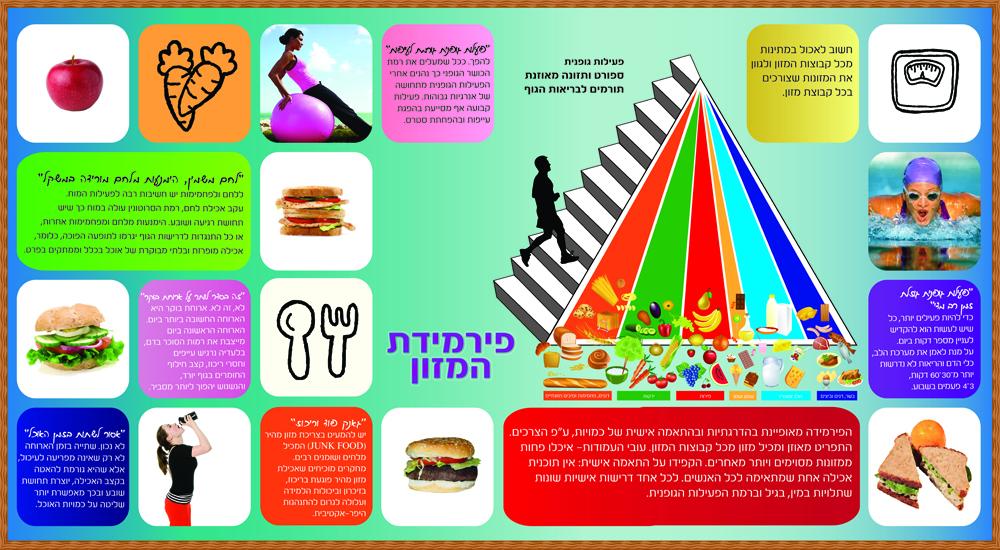 200x110 food-1.jpg