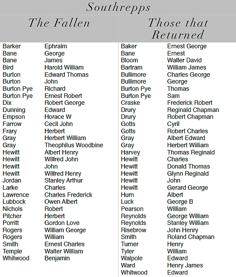 List of Names.png