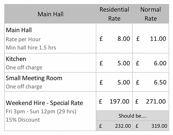 Hire Rate.png