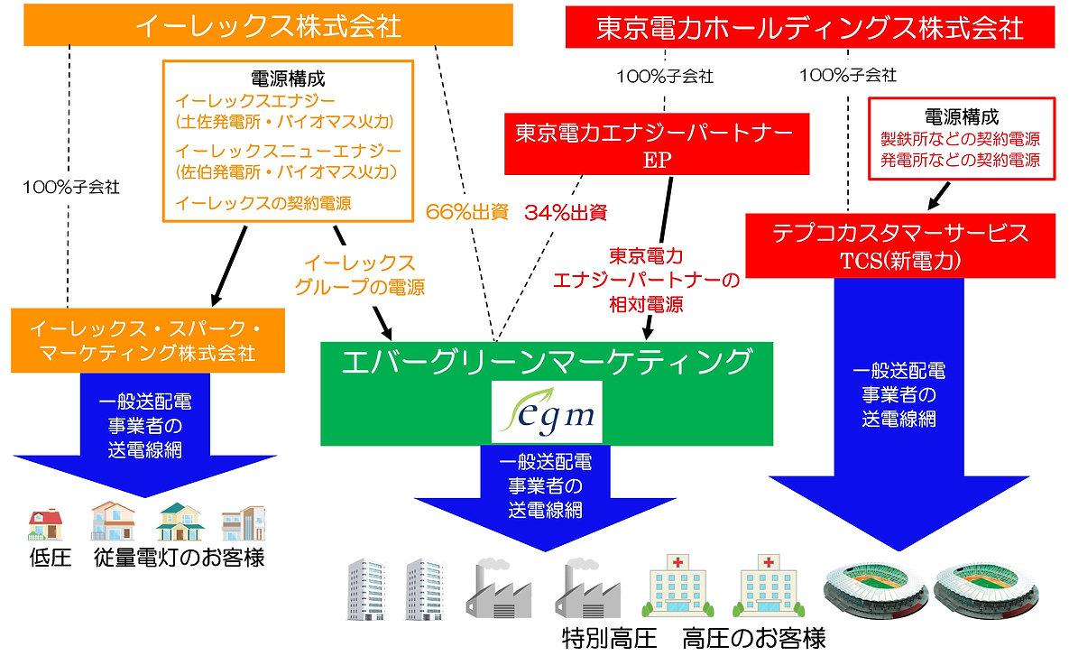 Microsoft Word - 太陽光-01.jpg