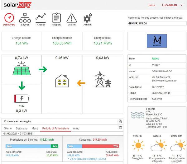 Monitoraggio Imp. FVA.jpg