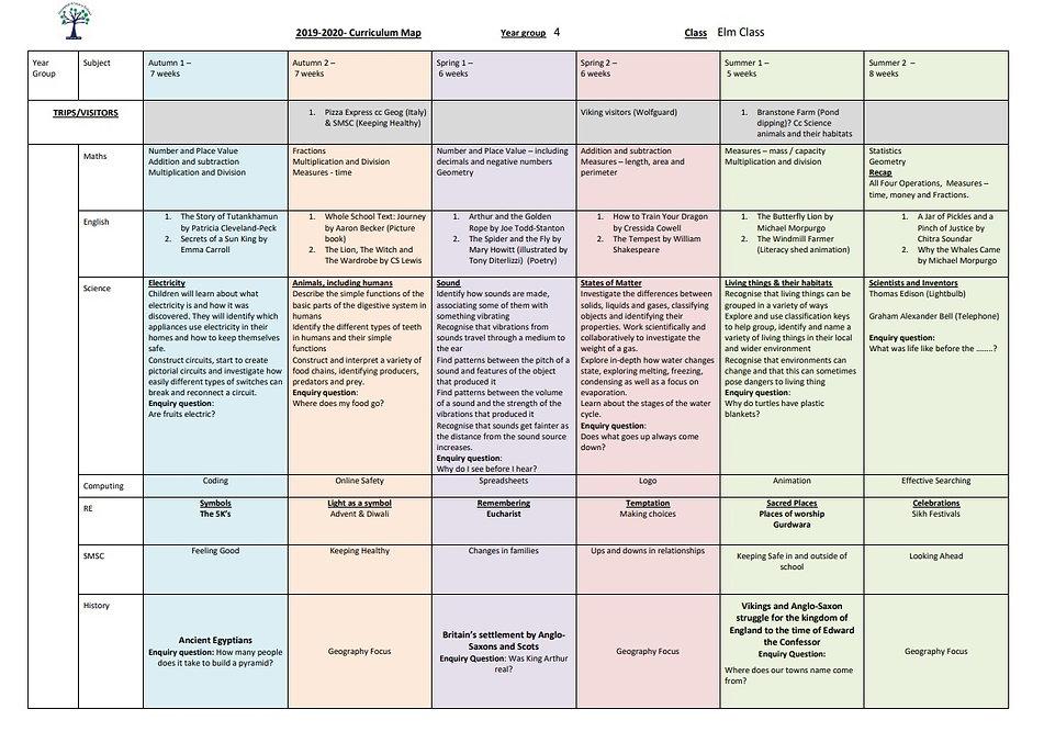 Curriculum Map.jpg