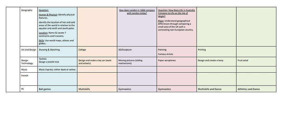 Curriculum Map Page 2.jpg