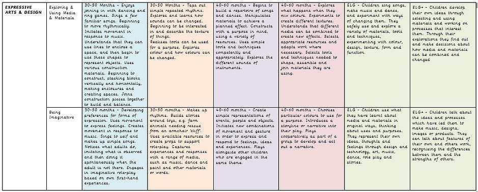 Curriculum 5.jpg