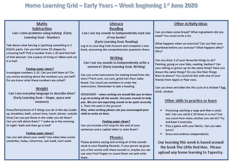 Home Learning Grid Early Years 1st June.
