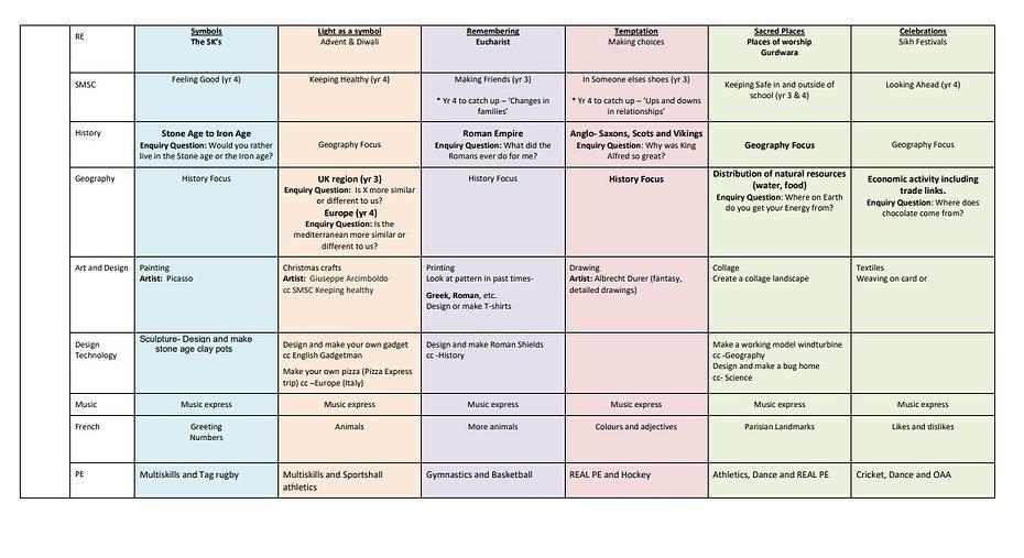 Curriculum Map 2.jpg