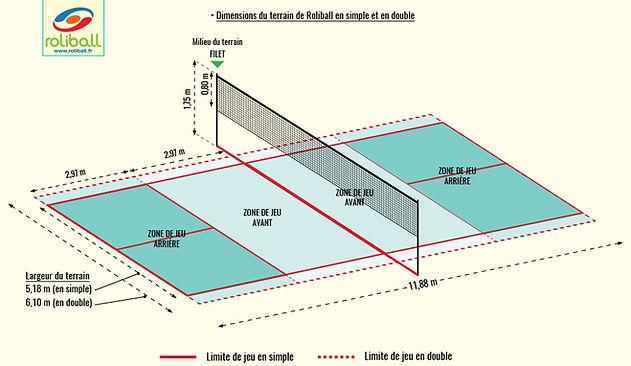 Roliball dimensions terrain.jpg