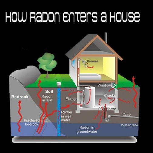 Radon.jpg