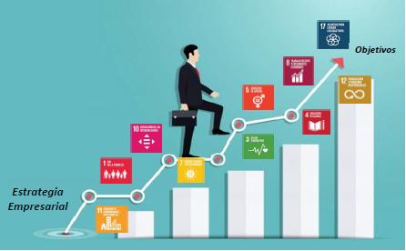 El rol de los Profesionales en Ciencias Económicas y la Agenda 2030