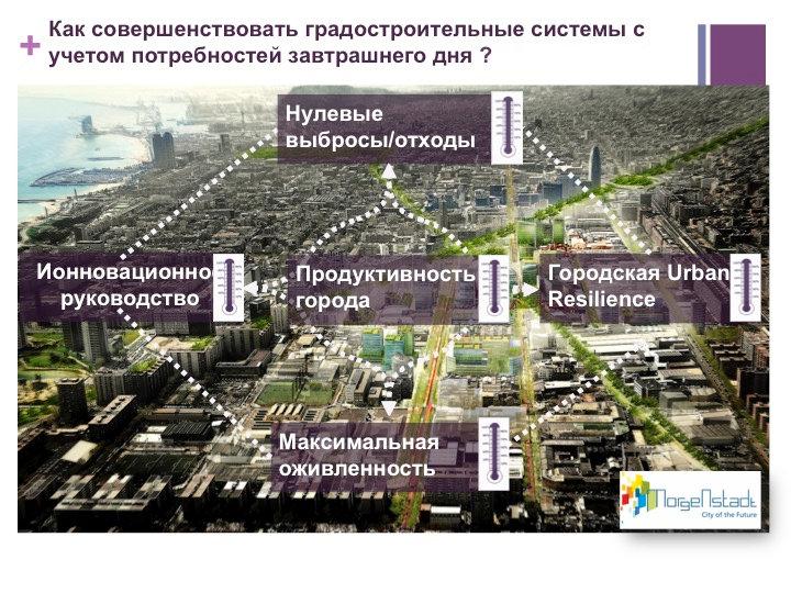 2018 ПР градостроительство 1 лекция .jpg