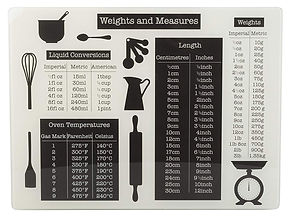 weights and measures kitchen board